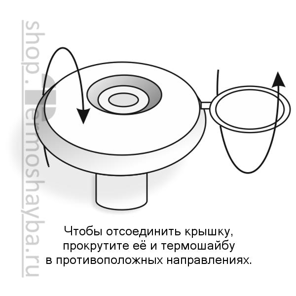 Как откручивать крышку у термошайбы